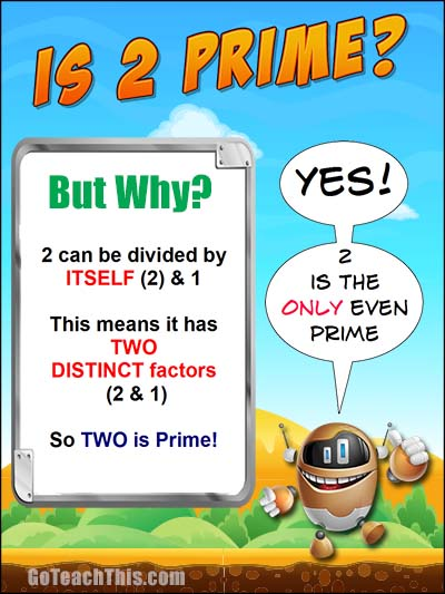 Is 2 Prime