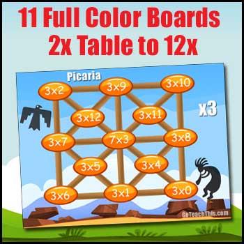 Multiplication Games - Picara