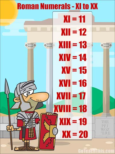 Count from 11 to 20 in Roman Numerals
