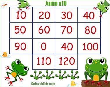 Tables Game - Jump x10 - Printer Friendly