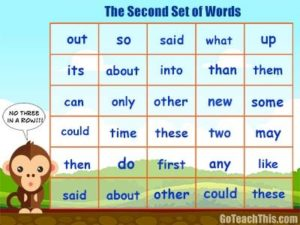 game for sight words