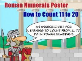 how to count 11 to 20 roman numerals