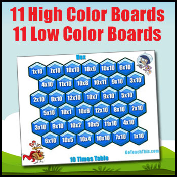Tables Game - What is Included