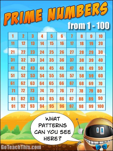 Prime Numbers 1 to 100