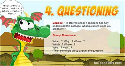 Reading Strategy Prompt Card Four - Questioning