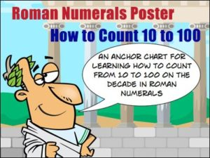 Counting with Roman Numerals