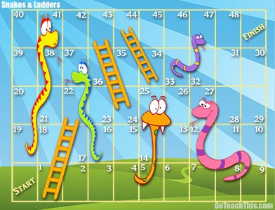 picture about Snakes and Ladders Printable identified as Snakes Ladders - Absolutely free Printable Absolutely free On the net Snake and