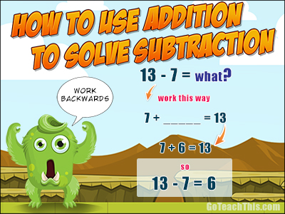 Subtraction Strategy Poster