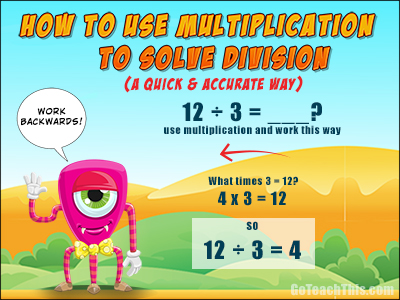 How to use Multiplication to Solve Division - a Free Printable A4 ...
