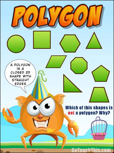 What Does Polygon Mean?