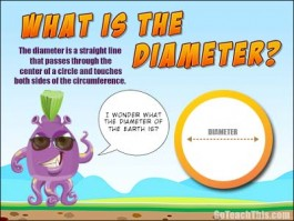 what is the diameter